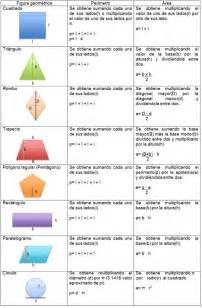 figuras geometricas formulas de volumen m 225 s de 1000 ideas sobre formulas figuras geometricas en