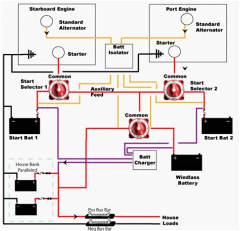 diesel battery wiring diagram boatinghowto forum