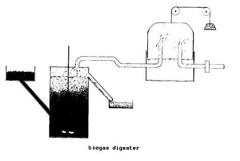 biogas digester photos biogas technology