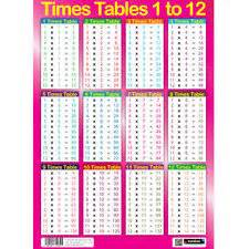 times table charts for sale images