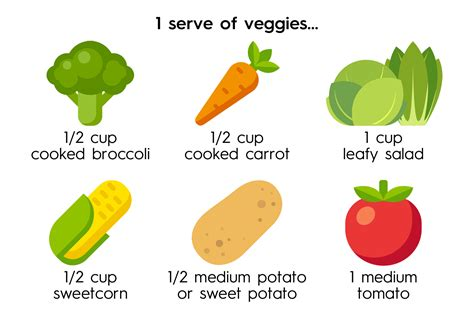vegetables 1 serving your guide to serving sizes 9coach