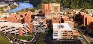 Ut Health Center News Ut Center