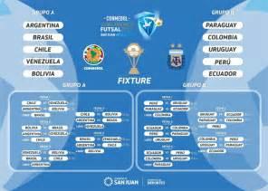 Copa America Calendario La Copa Am 233 Rica De Futsal 2017 Tiene Sus Grupos Definidos