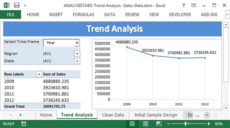trend analysis or longitudinal data analysis using excel vba