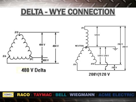 240v delta to wye wiring diagrams wiring diagram schemes