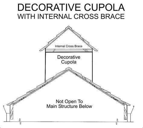 types of cupolas west coast weathervanes