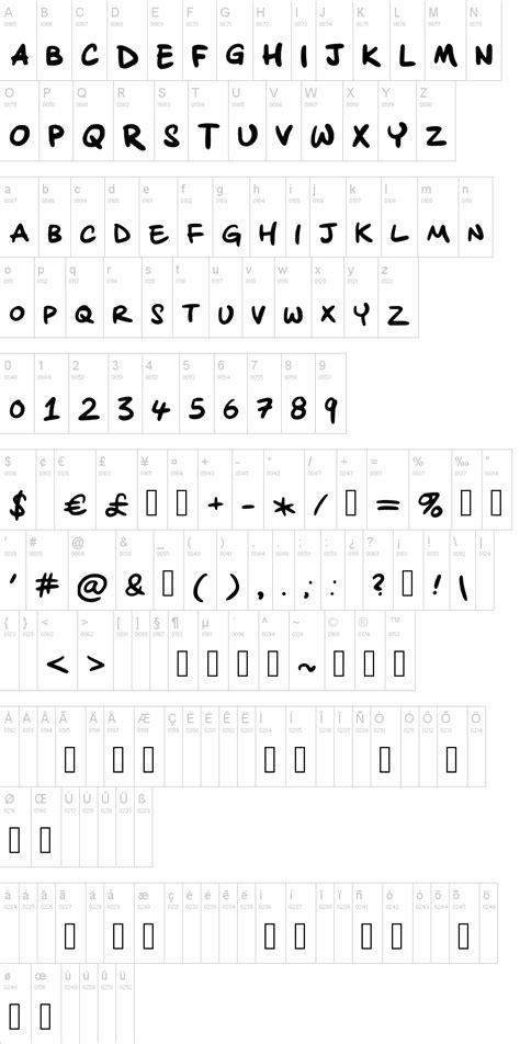dafont the bold font alex bold font dafont com