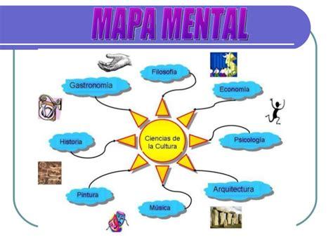 imagenes mentales definicion mapa mental