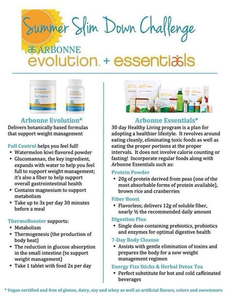 Arbonne Herbal Detox Tea Ingredients by The Best Products Out There Vegan Gluten Free Soy Free