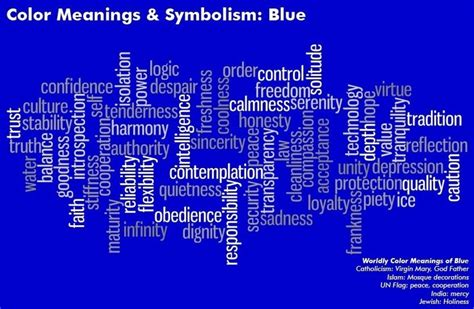 meaning of the color blue blue color meanings and symbolism colour pinterest