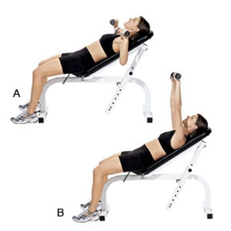 90 pound dumbbell bench press 為什麼女士一定要訓練胸肌 gymbeginner 健身入門