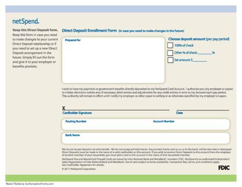 Documents Netspend