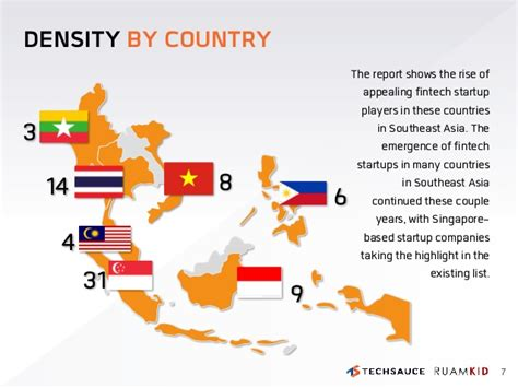 Top Mba Colleges In Southeast Asia by Southeast Asia S Top 75 Fintech Startups Report
