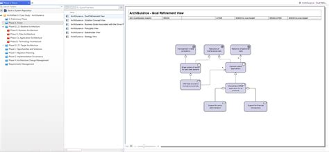 togaf visio archimate orbus software