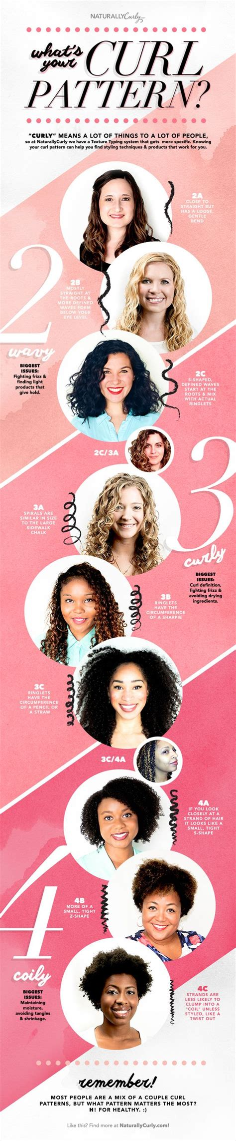 Curly Hair Guide What S Your Curl Pattern | pinterest the world s catalog of ideas