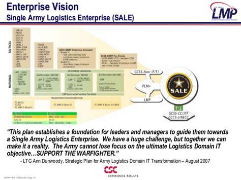 dla enterprise help desk csc lmp u s army project