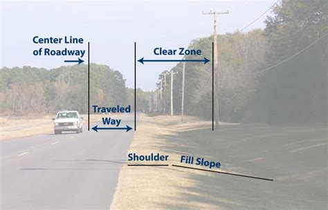 aashto clear zone table roadside safety tutorials the clear zone