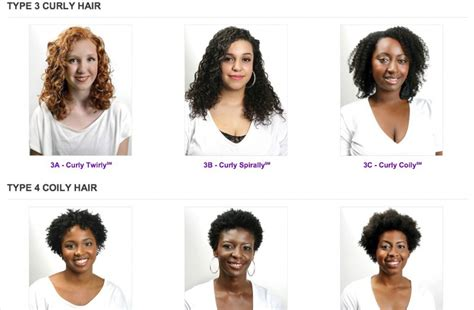 Finding Your Hair Type by What S Your Hair Texture Determining Your Curl Pattern