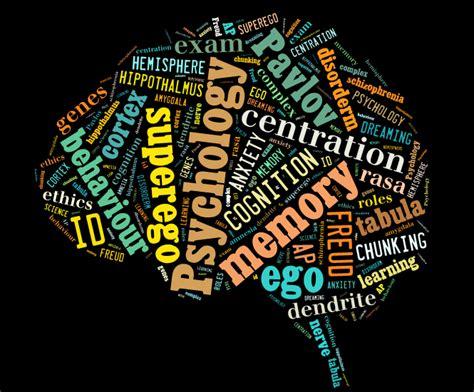 Ap Psychology ap psychology bakkum v v v