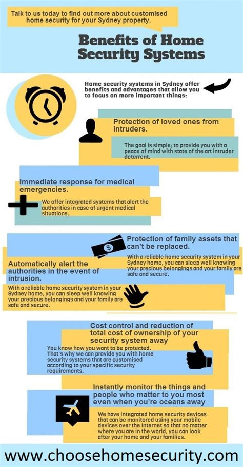 benefits of home security systems visual ly
