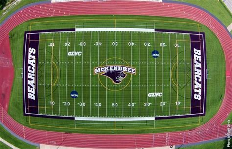 Mckendree Mba by New Turf Mckendree