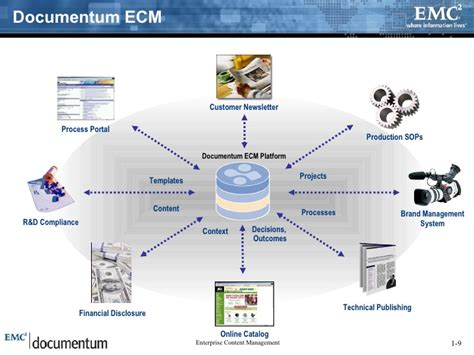Enterprise Background Check Process Enterprise Content Management