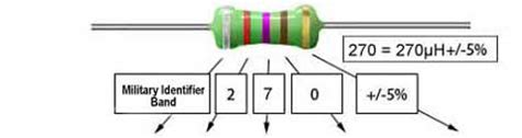 inductor color band code inductor colour codes