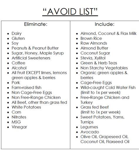 Arbonne 28 Day Detox Products by 28 Day Detox Sheet For Arbonne Detox Arbonne 28