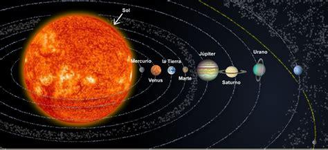 imagenes del universo en ingles pekes brillantes 2 2 el sistema solar