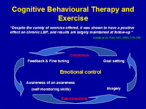 cognitive biography definition best psychiatrist in delhi dr sudeshna biswas 9891892393