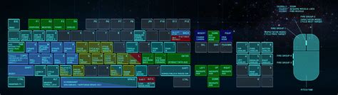 keyboard layout star citizen star citizen arena commander default control mappings