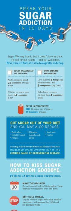 Sugar Detox Weight Loss Plateau by Dieta Cetog 234 Nica Confira O Plano Alimentar Completo Para