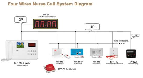 Call Aiphone Coridor Light call system wiring diagram wiring diagram with