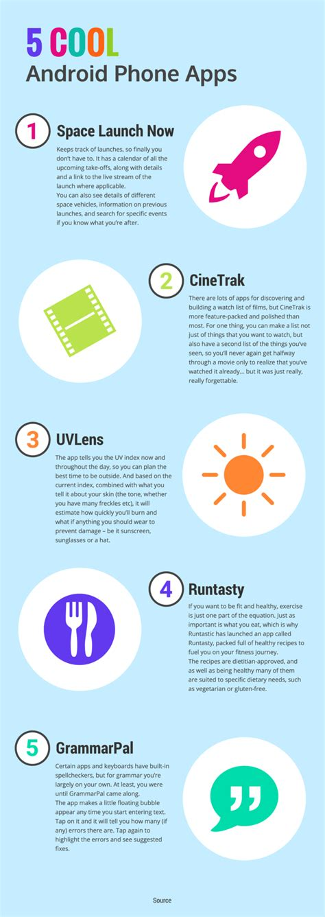 9 Types Of Infographics And When To Use Them Infographic Templates Venngage Career Infographic Template