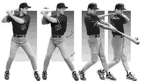 swinging a baseball bat correctly the proper way to swing a baseball bat baseball