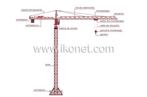 Etude Blur Di Counter transporte y veh 237 culos gt manipulaci 243 n gt gr 250 as gt gr 250 a torre
