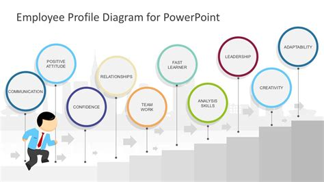 ppt templates for hr presentation employee profile diagram powerpoint template