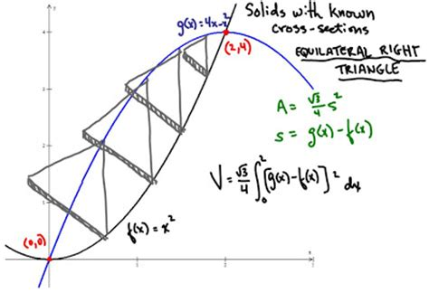 solids with known cross sections rhs ap calc bc 2010 11 volumes of revolution and of