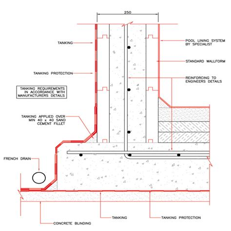 standard section swimming pool section becowallform standard construction