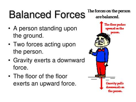The Upon The Floor by Ppt Forces Change Motion Powerpoint Presentation Id