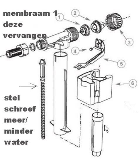 Villeroy En Boch Toilet Vlotter by Wisa Membraam Inbouwtoilet Verwijderen Schoonmaken