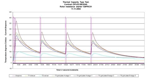 thermal capacity of resistor quality home ohmic resistors ohmic controls