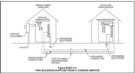 wiring outbuilding diagram choice image wiring diagram