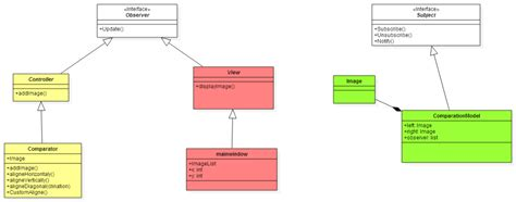 qt tutorial model view c qt model view controller stack overflow
