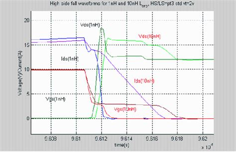 simulation inductor inductor em simulation 28 images inductor simulation software 28 images magnetics inductor