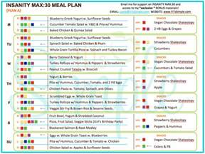 insanity max 30 review all the details you need