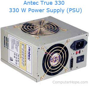 what is ps and psu power supply