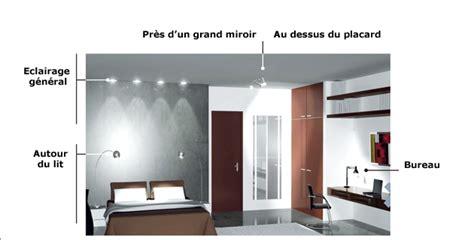 Ou Poser Ses Vetements Dans Une Chambre by Bien 233 Clairer Une Chambre Et Un Bureau