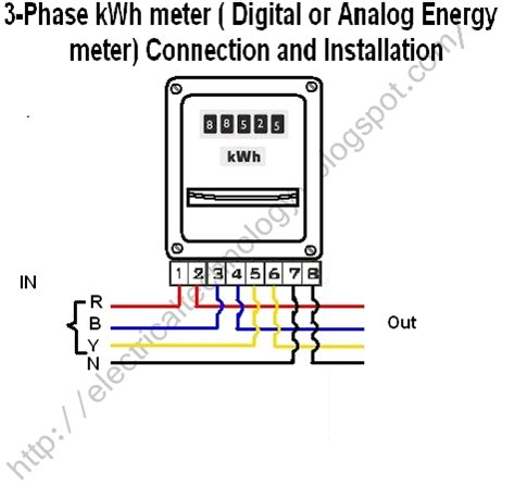 3 phase energy meter connection diagram distribution board