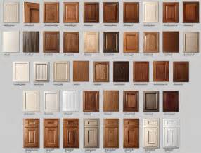 Cabinet Door Styles For Kitchen by What Kitchen Cabinets Do I Like Finding Your Style